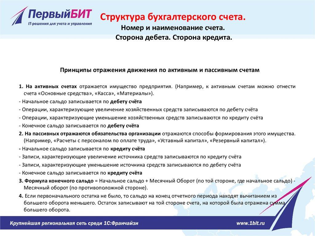 бухгалтерская служба структура схема
