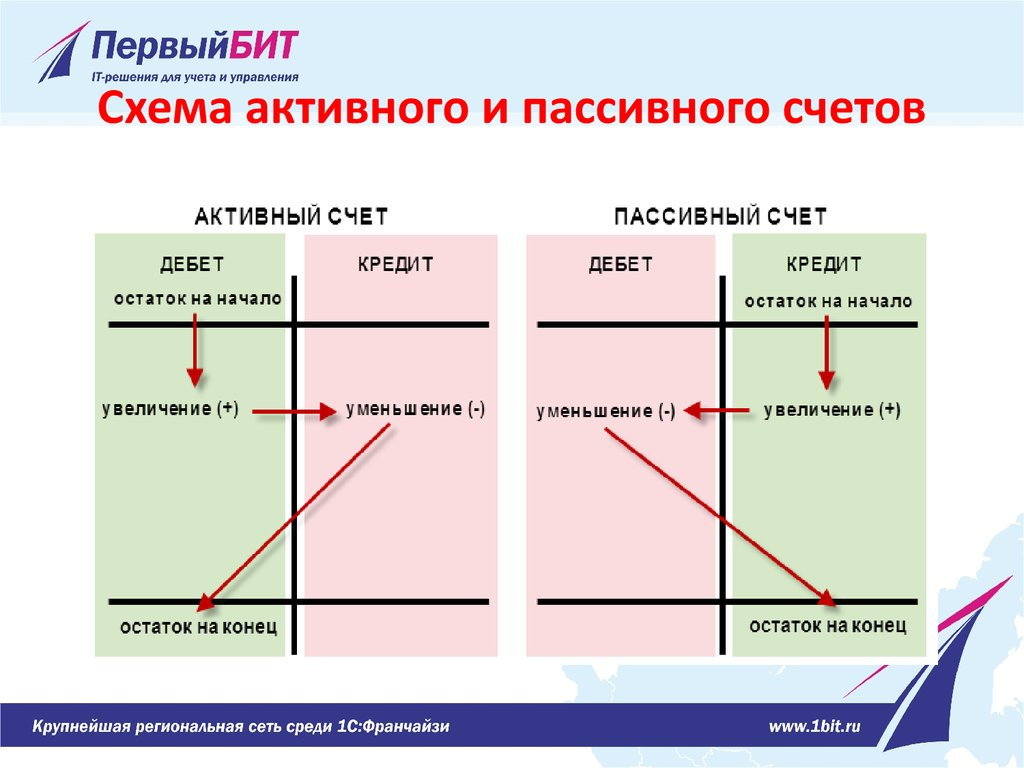 форма баланса предприятия на усн 2013 бланк