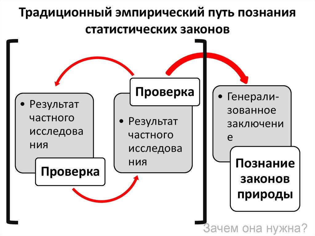 Психоанализ как он проводится и как психоанализ