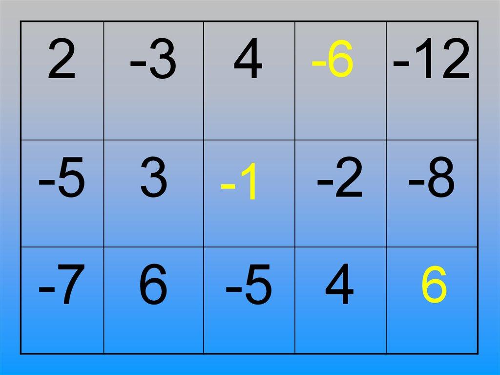 знак 8 2 1 со знаком 6 4
