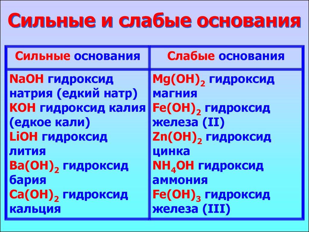 Периодическая таблица химических элементов дименделеева