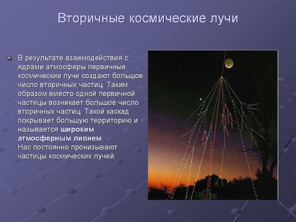 картинка космические лучи