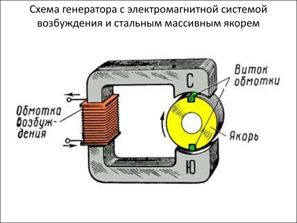 У магнитный генератор своими руками 144