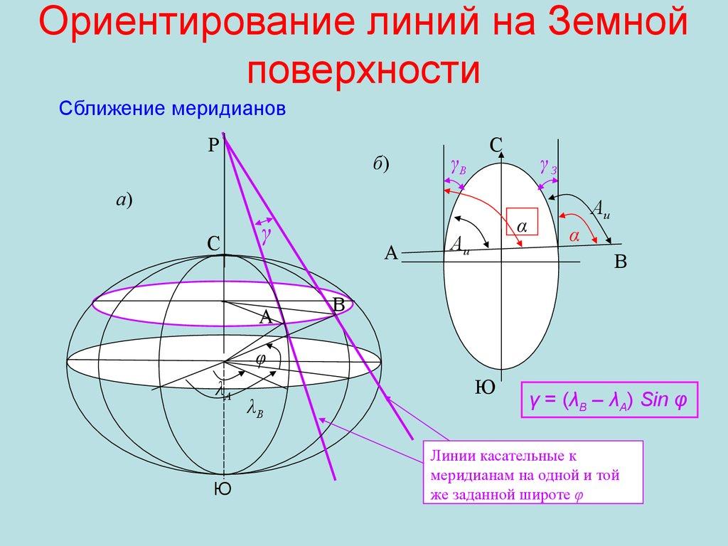 Учебник По Геодезии М. И. Киселев Онлайн