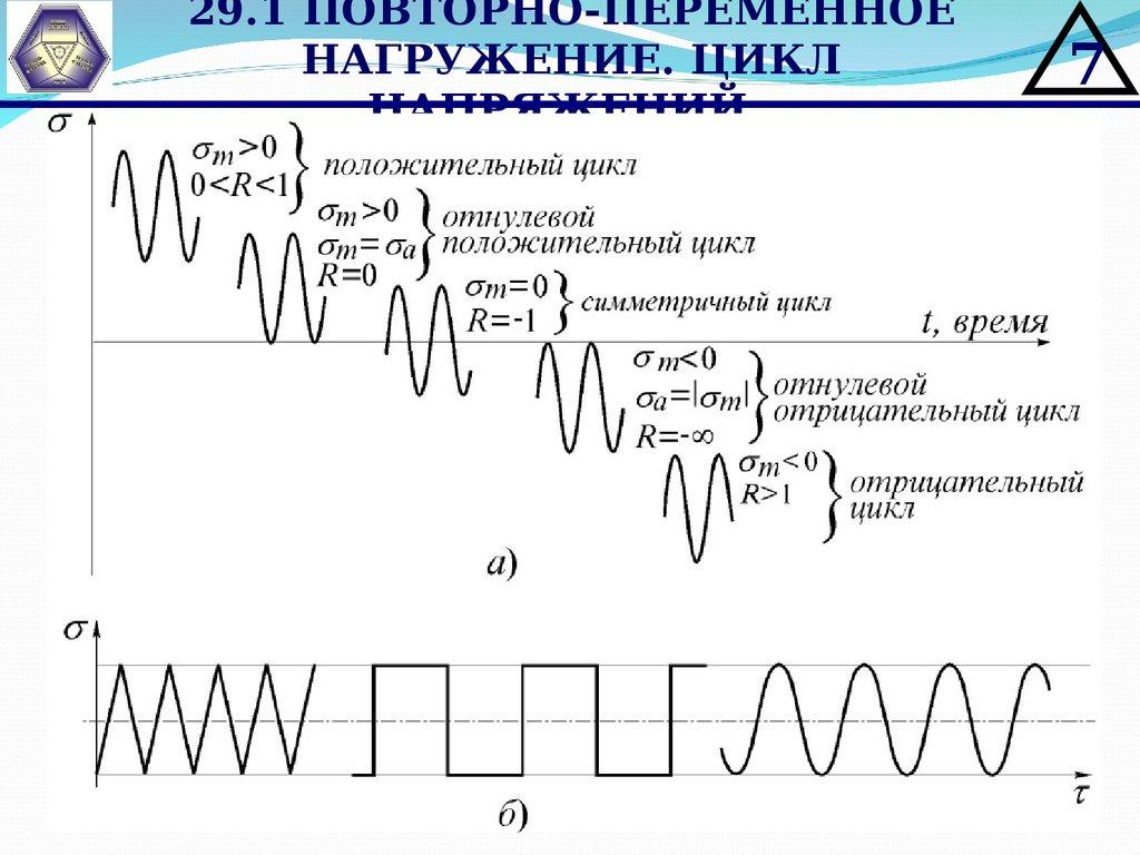 рабочая инструкция механика по транспорту img-1