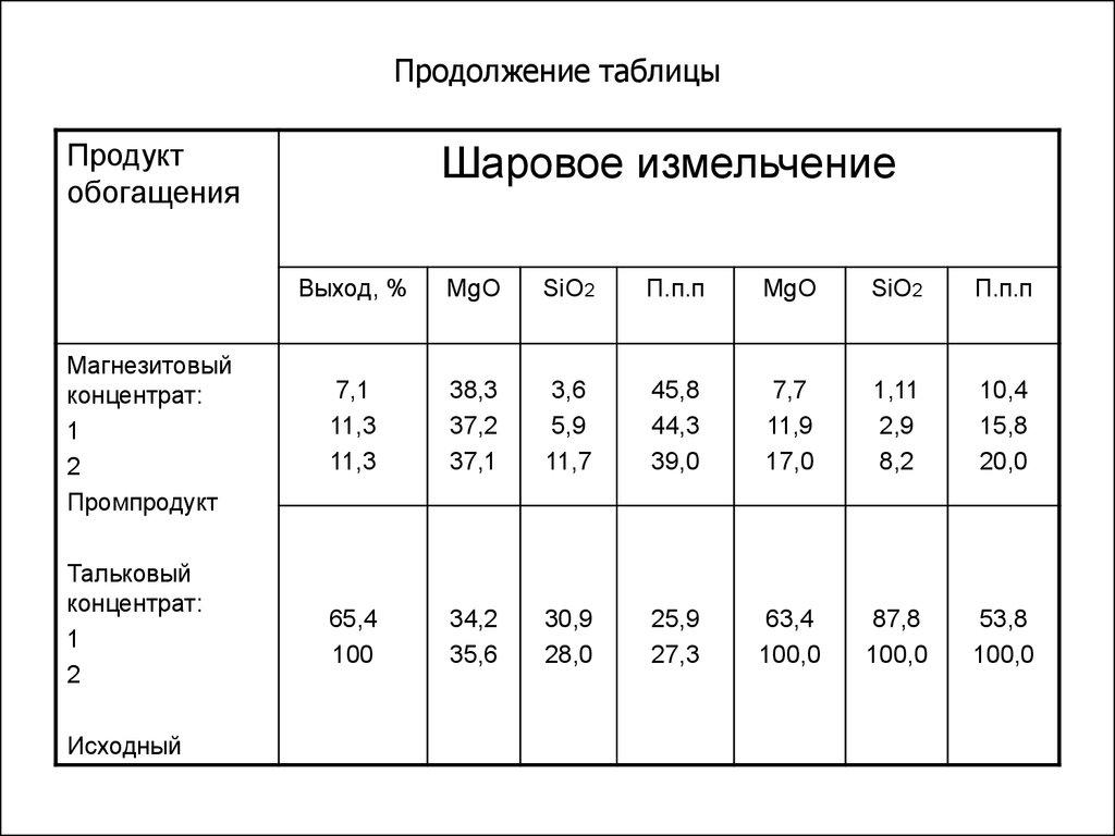 Схема месторождения полезных ископаемых