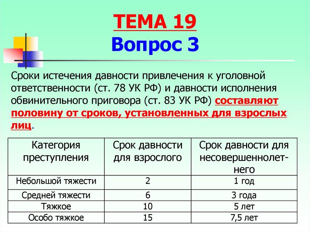 КАС РФ Статья 227. Решение суда по