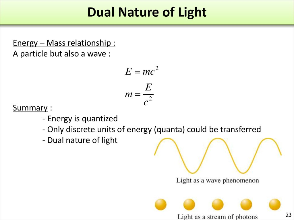 What is the dual nature of light?