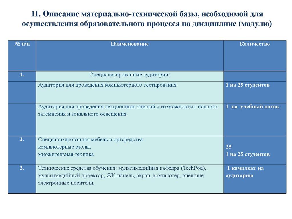 порядок разработки стандартов реферат