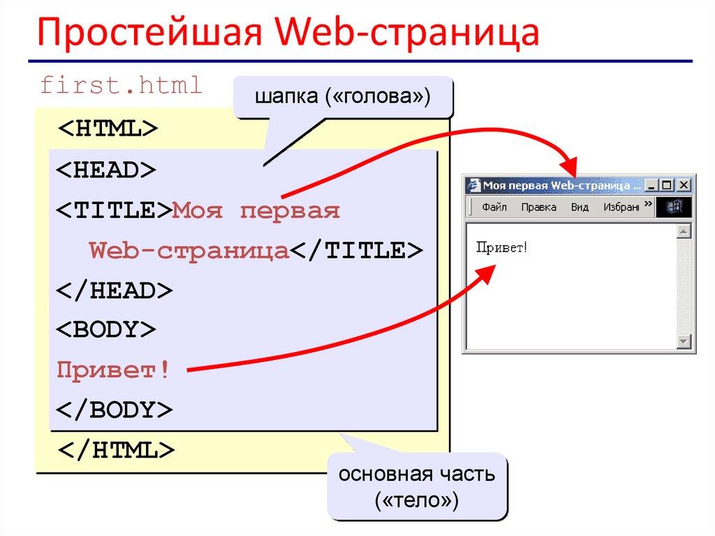 Как сделать свою веб-страницу 43
