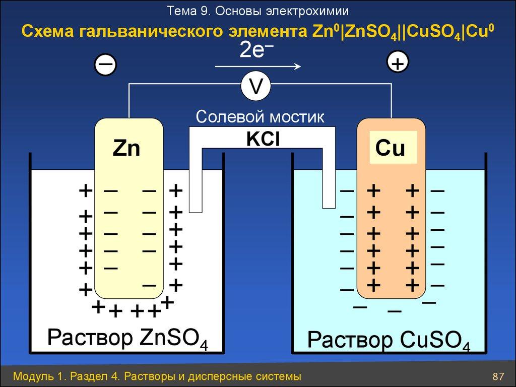 Работа какого гальванического элемента обусловленапротекание токообразующей реакции