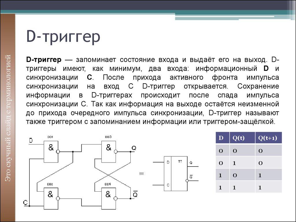D-u0442u0440u0438u0433u0433u0435u0440.