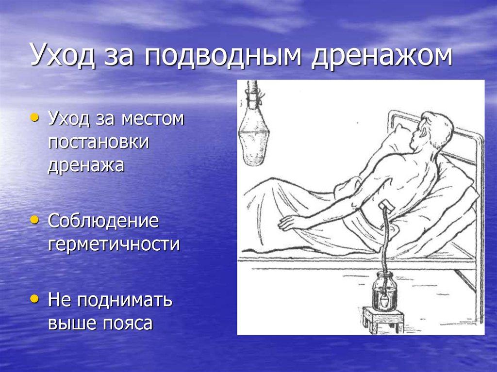 уход за больным. презентация