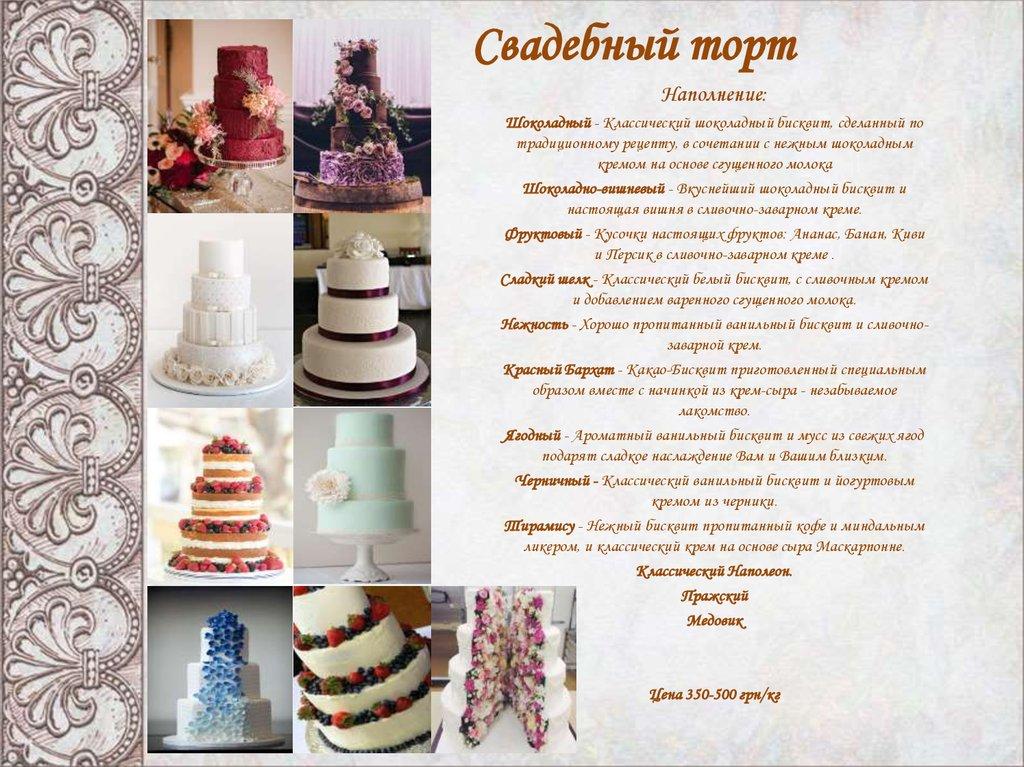 Презентация Годовщины Свадьбы