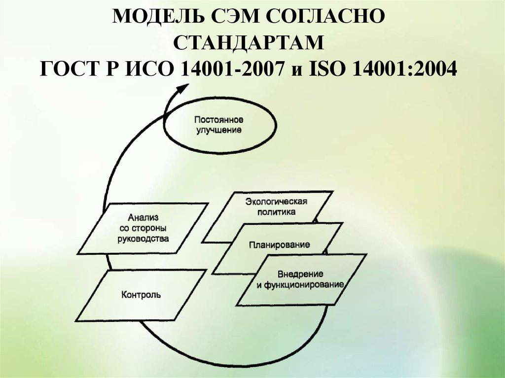 ИСО 14001 система экологического менеджмента 2015 в Киселевске