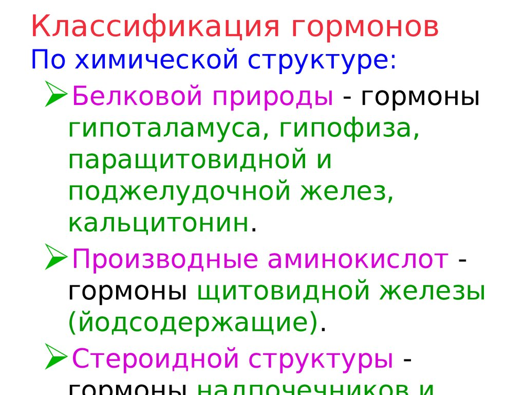 статины фармакология