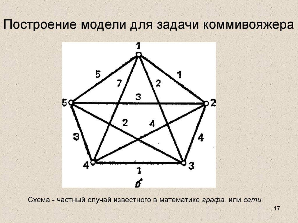 read Manual