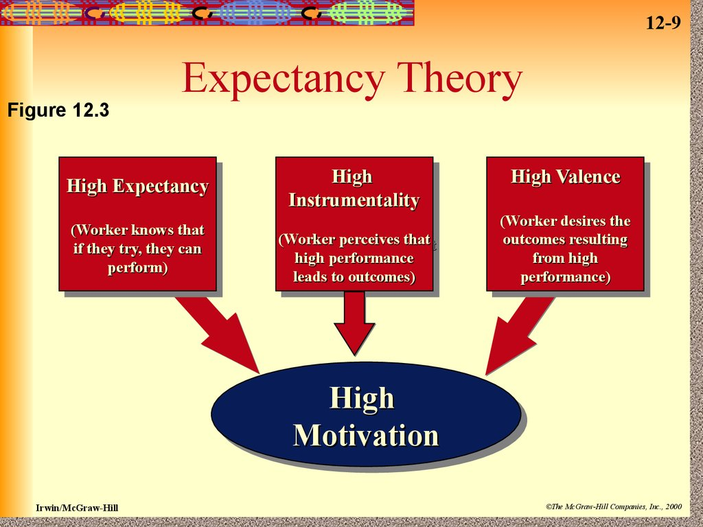 alternative motivational theory essay The expectancy theory is concerned with work motivation and focuses on how employees make choices regarding alternative levels of efforts and  motivational theory.
