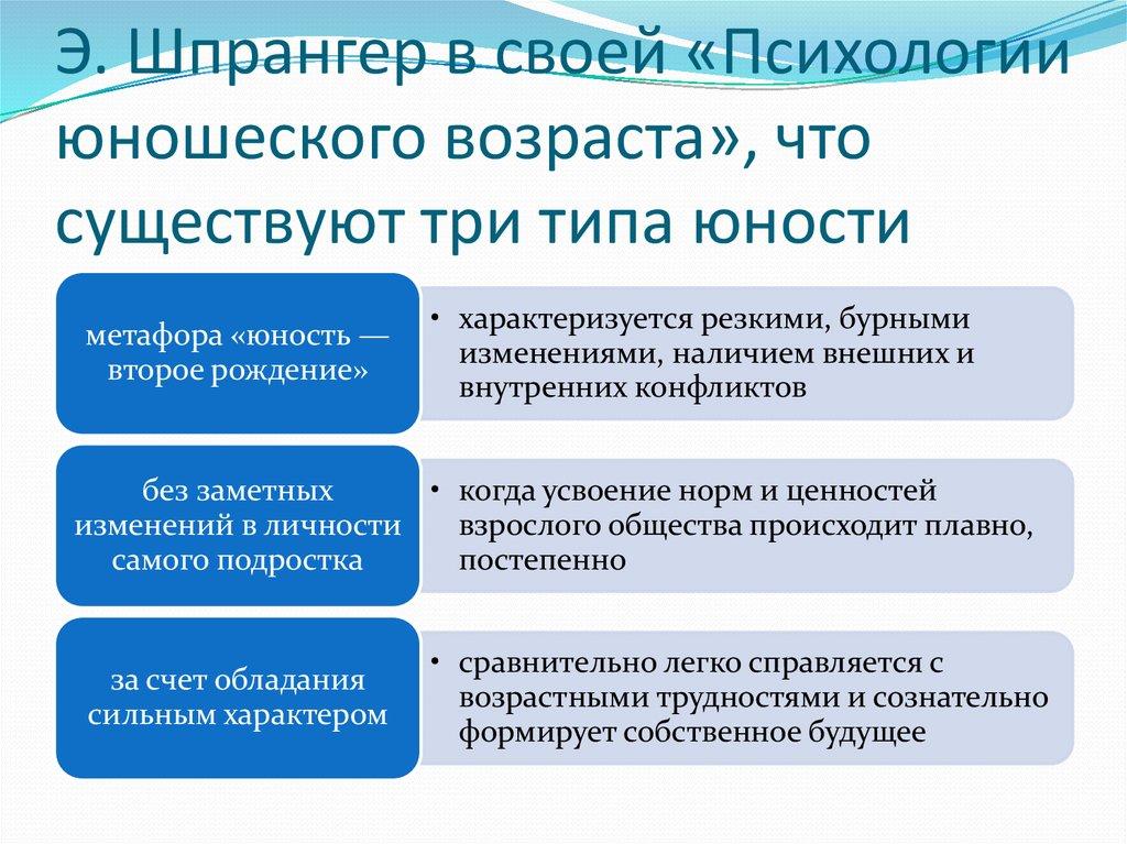 Типы личности в психологии социальные конфиктные и