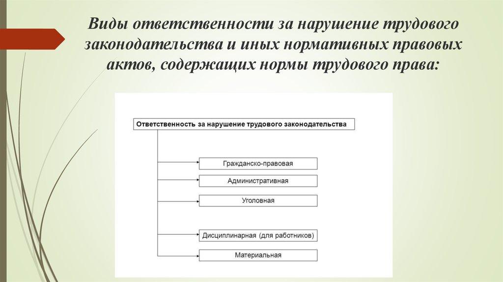 Библиографическое описание документа. Общие требования и