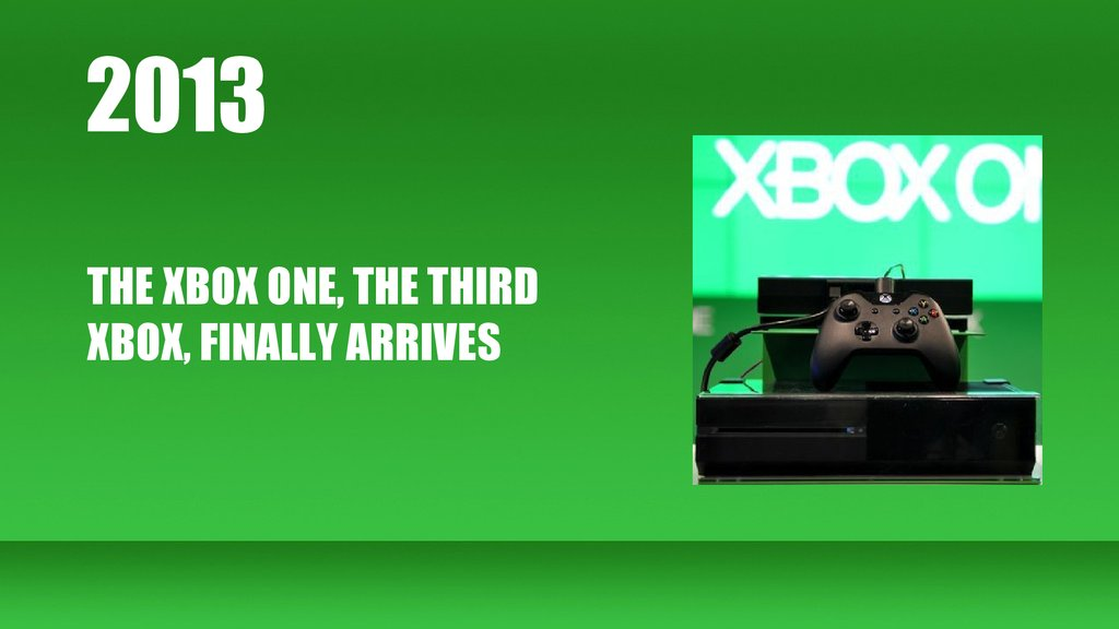 evolution of the xbox See how the xbox console hardware has evolved across three generations with this handy chart.