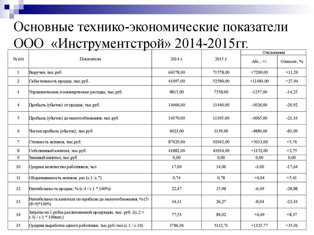 Новые правила бухучета в бюджетных учреждениях Изменения
