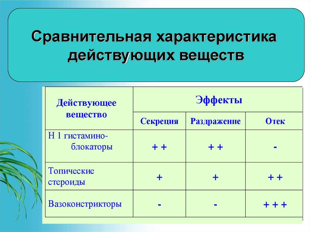 Словарь основных исторических понятий.