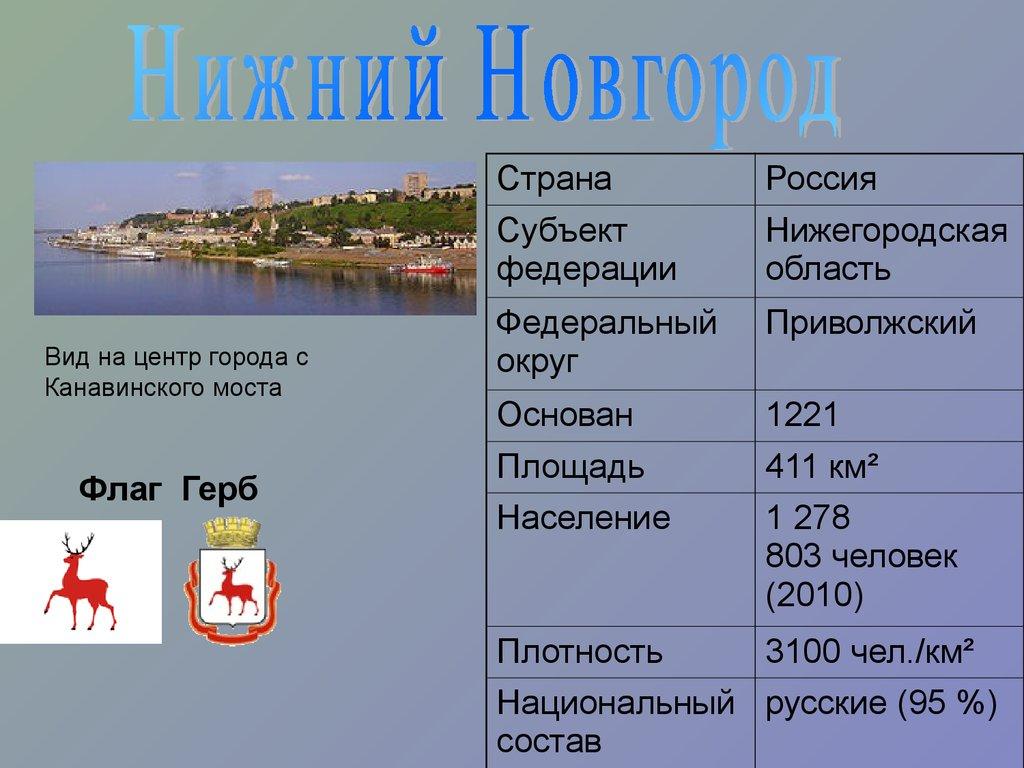 Русское vid онлайн 9 фотография