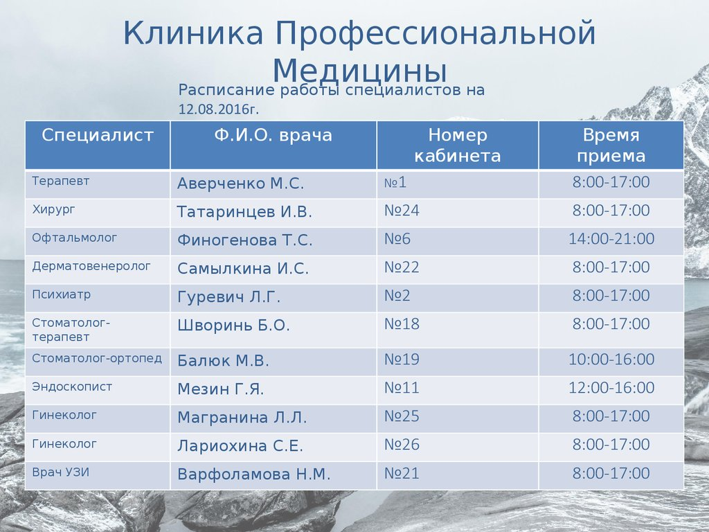 Клиники свао на карте москвы