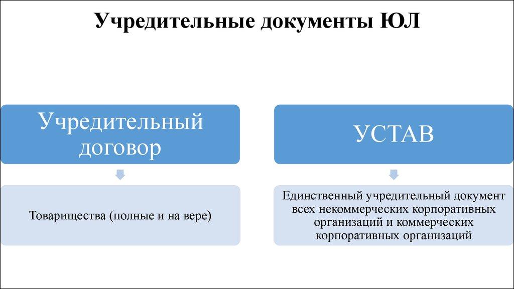 ЛЕКЦИЯ 12. Система показателей, характеризующая хозяйственную