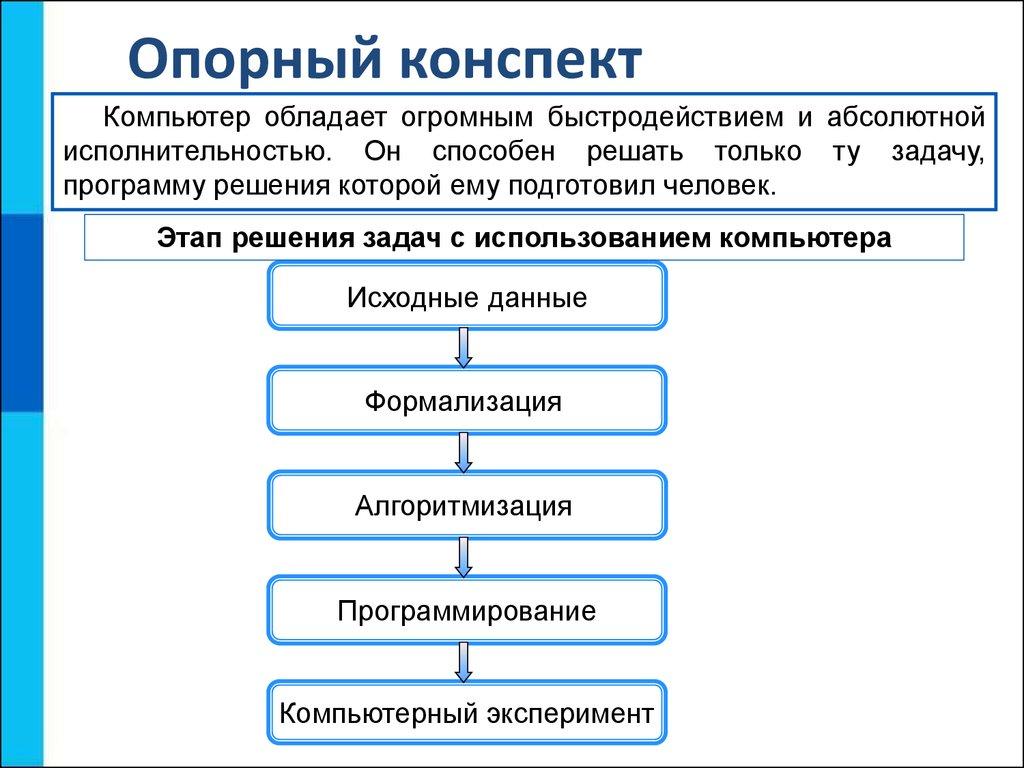 Программу решения задач по экономике