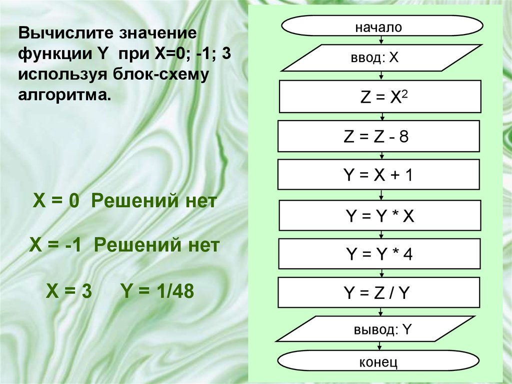 11.2. Алгоритмы и