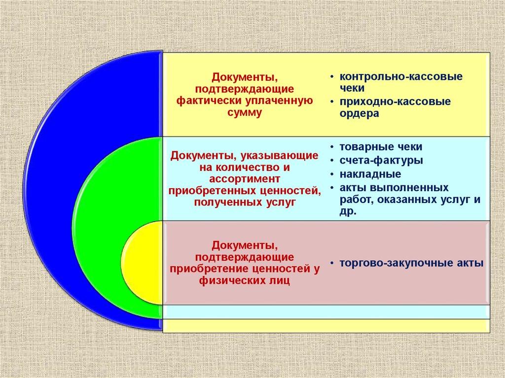 БУХГАЛТЕРСКИЙ УЧЕТ И   mapbru