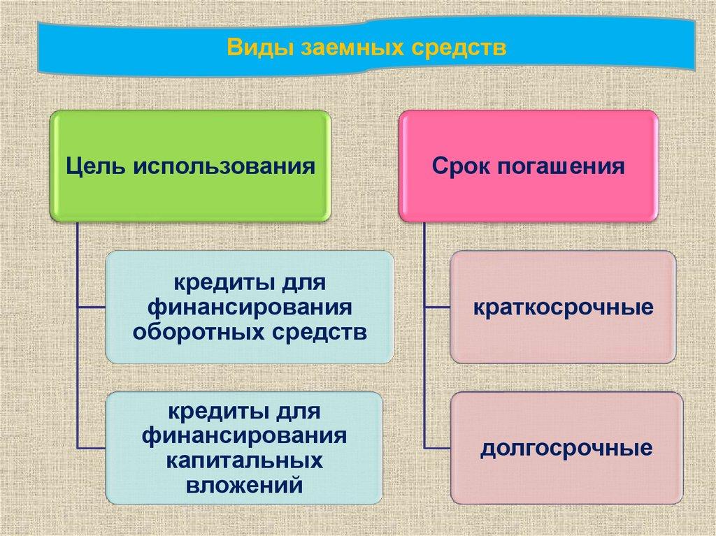 Главный бухгалтер  Должностная инструкция главного