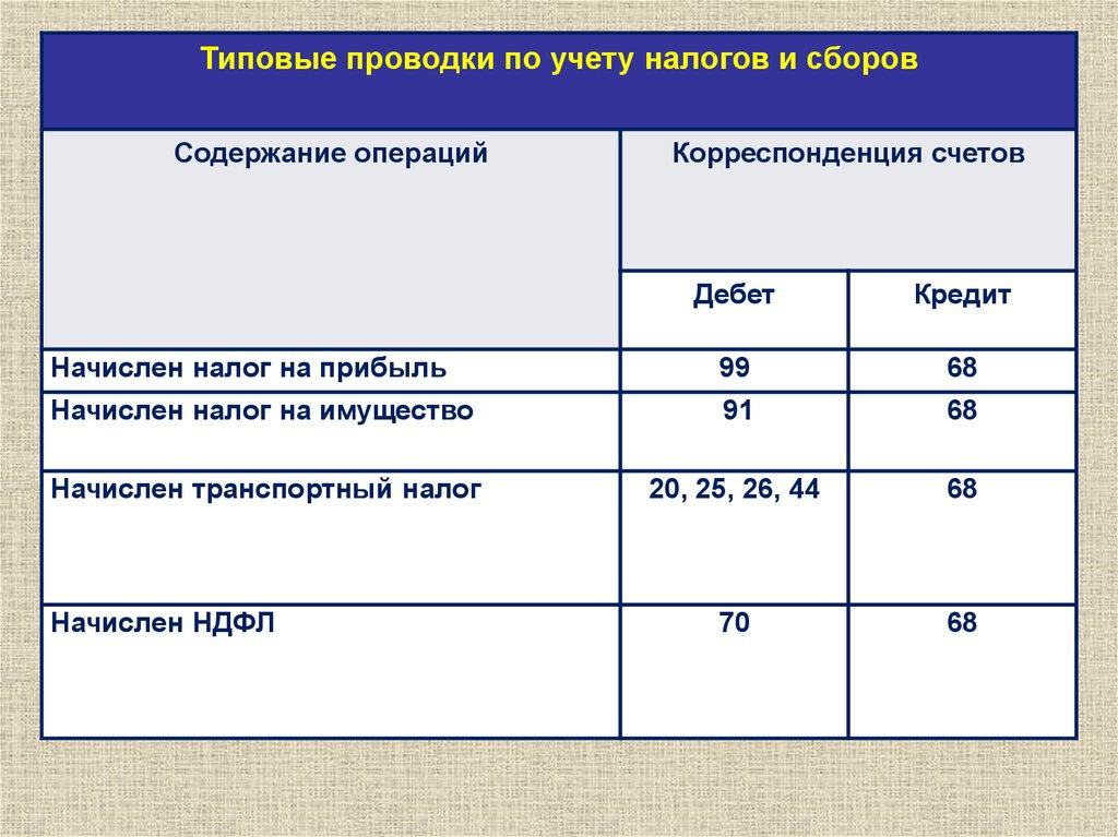 От учредителя получены новые основные средства audititru