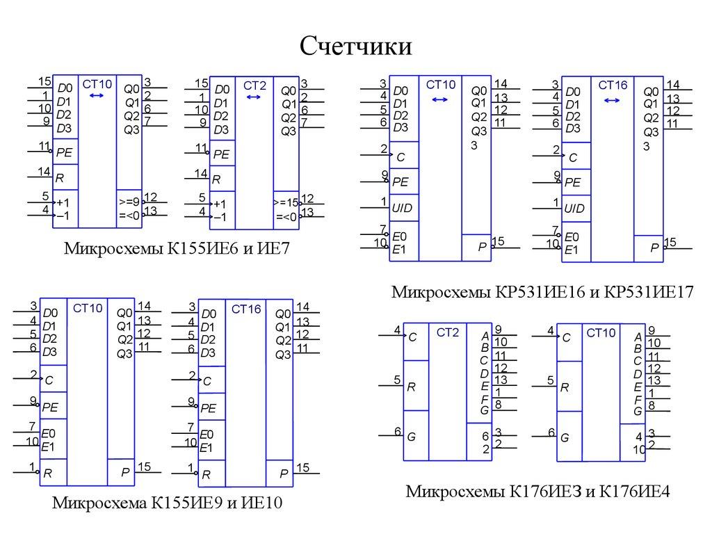 функциональная схема счётчика к155ие9