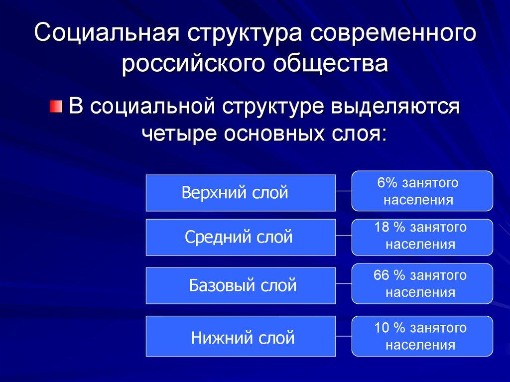Гдз по русскому 9 клаас разумовская