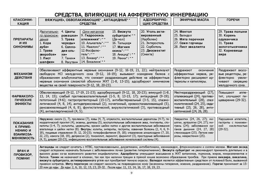 antigelmintnoe-sredstvo-rastitelnogo-proishozhdeniya