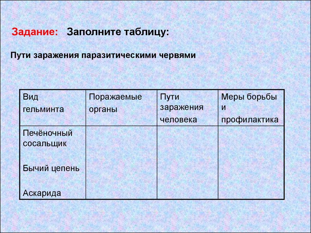 таблица по аскариде