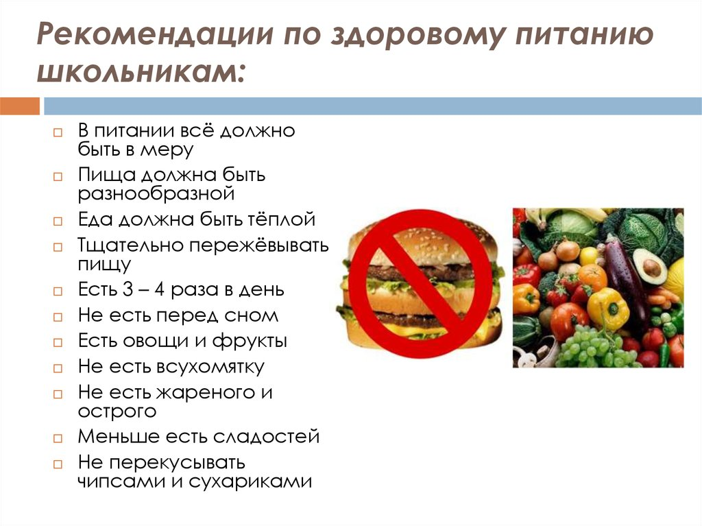 здоровое питание школьников картинки