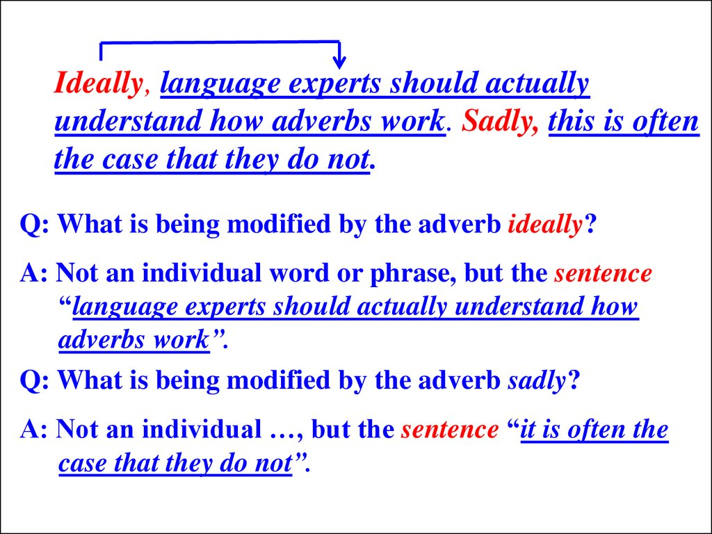 5 Pragmatic aspects of the sentence. The correlation of semantics and pragmatics of the sentence.