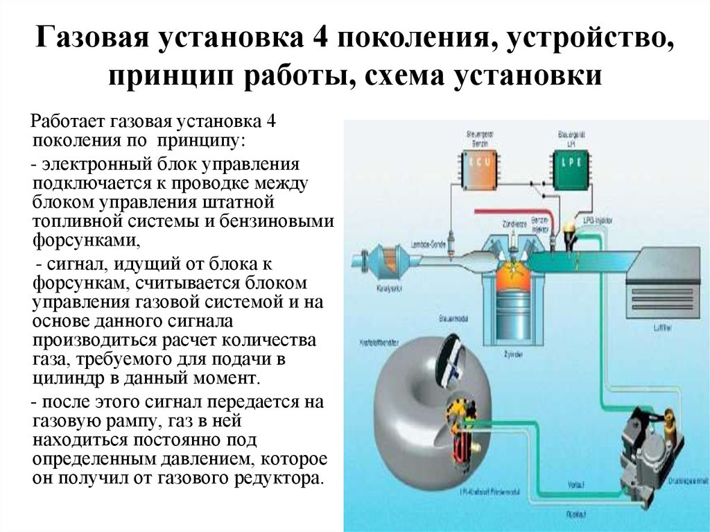 Настройка газа своими руками
