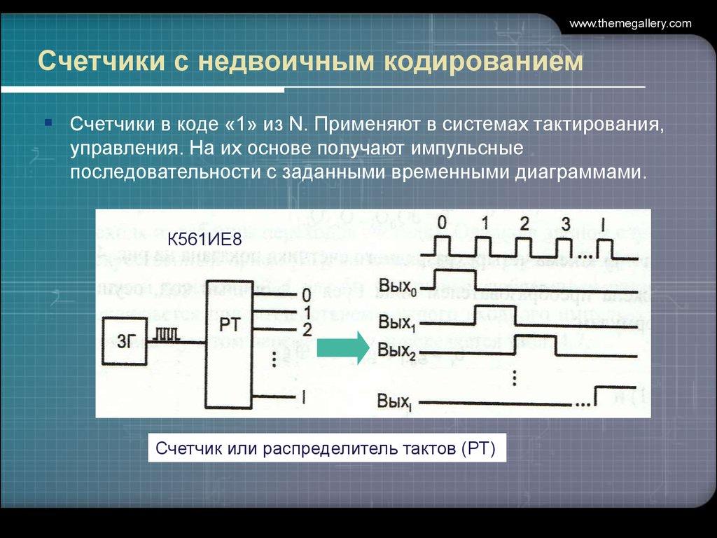 схема недвоичные счетчики импульсов