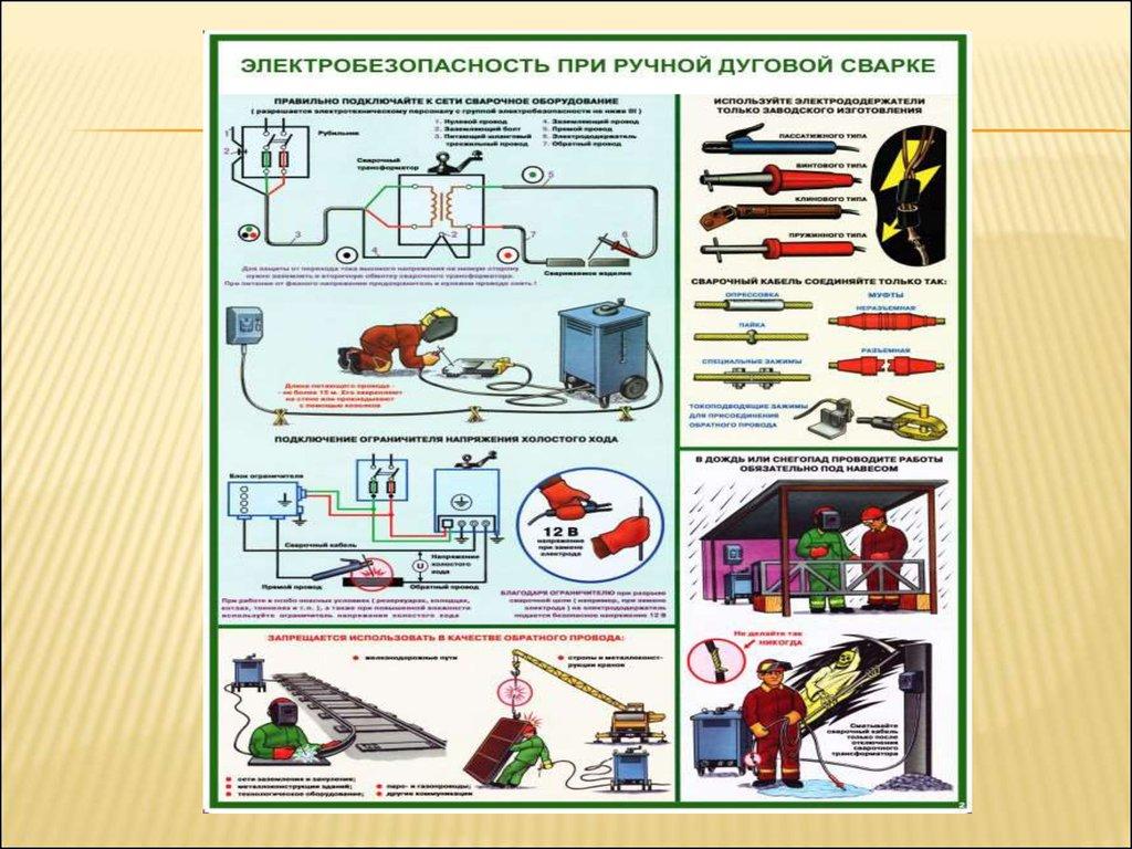 Инструкция О Мерах Пожарной Безопасности В Помещении Выпрямительной.Rar