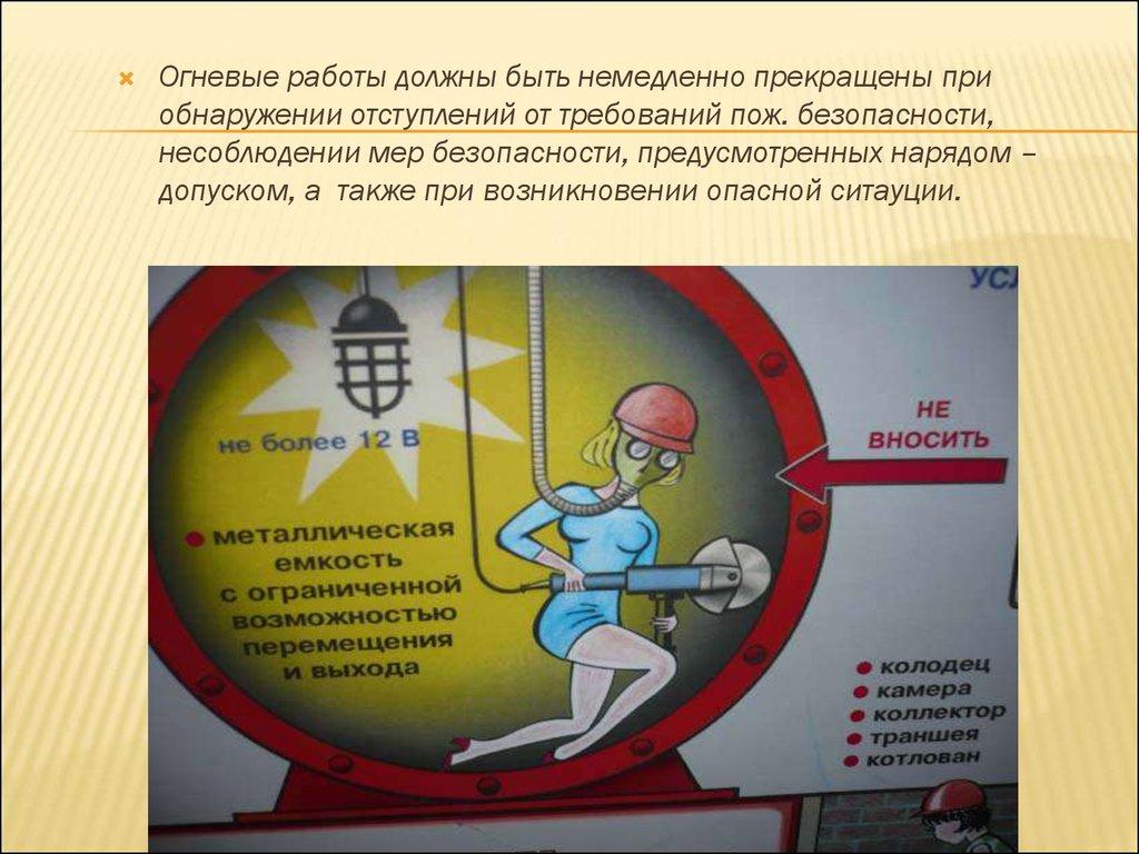 инструкция по соблюдению мер пожарной безопасности в помещениях
