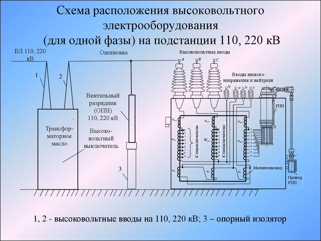опн-25 схема подключения
