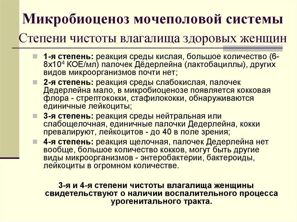 stepen-chistoti-vlagalishnogo-sekreta-izuchayut