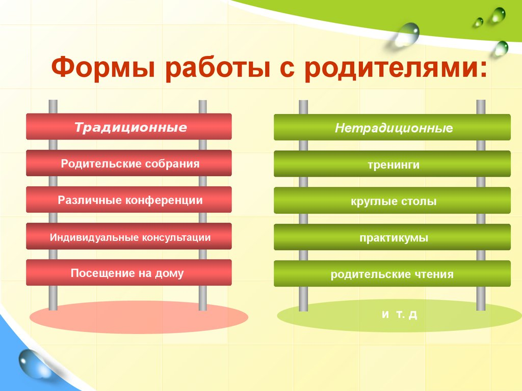 download SOA Design