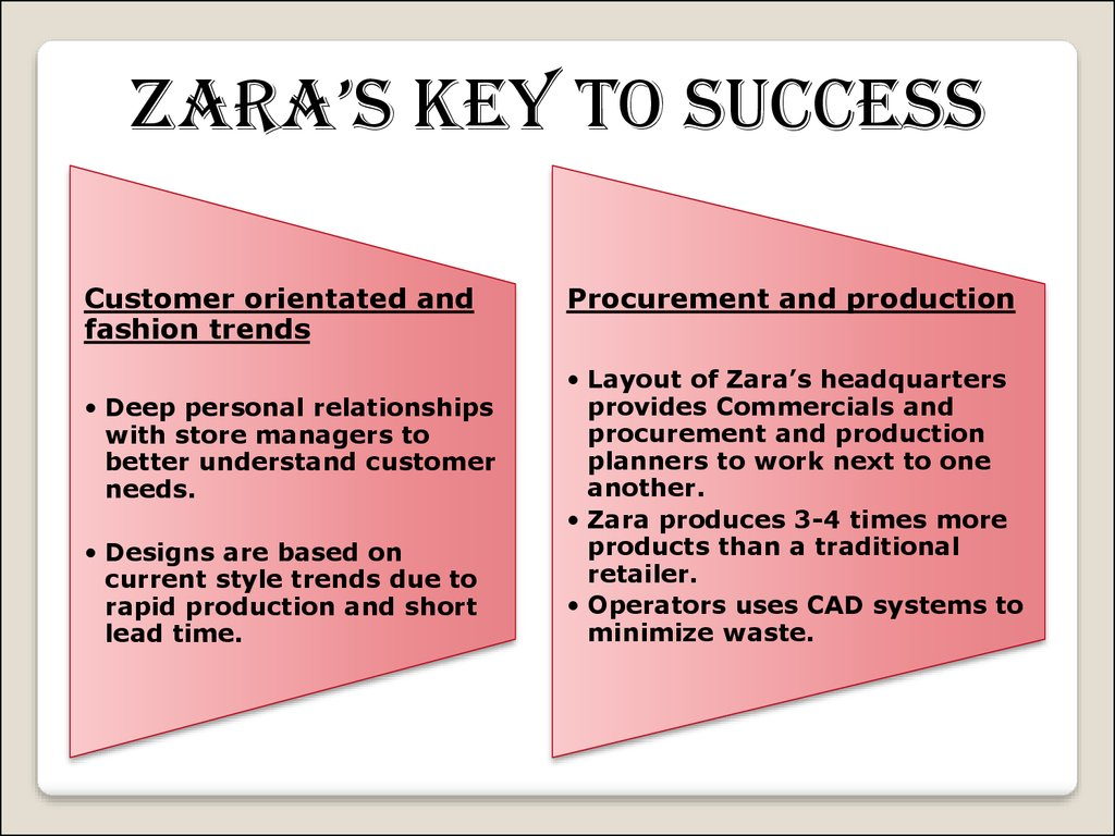 Zara apparel manufacturing and retail case study answers
