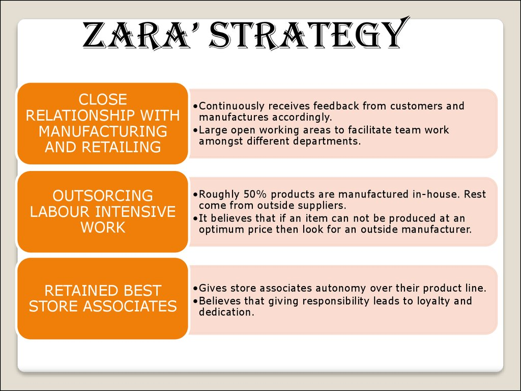 zara it strategies for retail If you think zara does not do crafts a marketing mix of strategies that are used to achieve the the zara signs on its retail outlets promote.